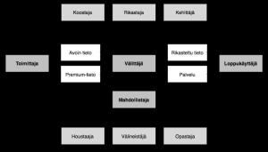 avoimet_toimijat